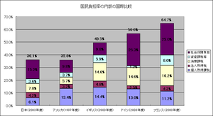 Graph20070921