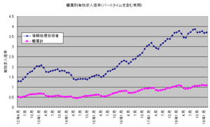 Graph20070331_1